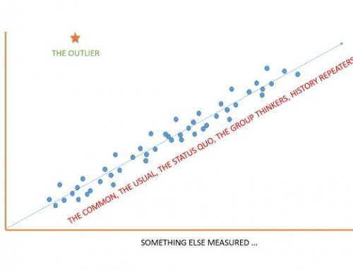 Which are you – the Common or the Outlier?